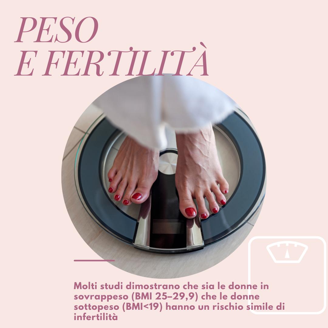 Peso-e-fertilità-.png